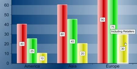 Rich Chart Server for .NET