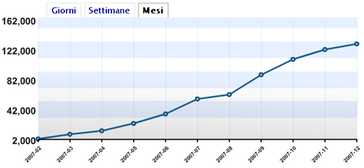 statistiche_mensile.jpg